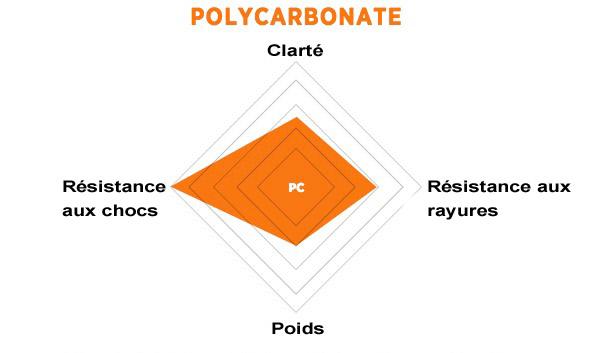 maui jim polycarbonate