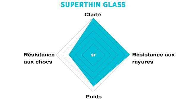 maui jim superthin glass