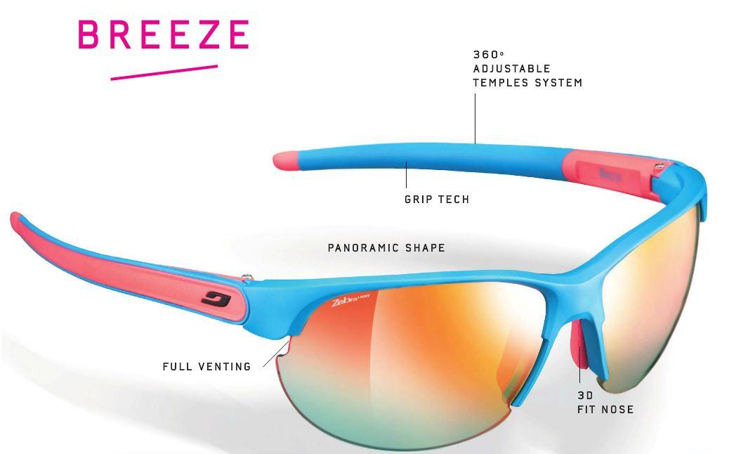 Blog.lunettes-de-soleil.fr - le blog de la boite a lunettes 58b556280133